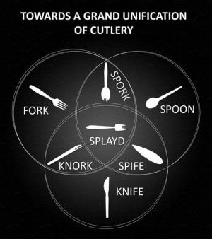Grand Unification of Cutlery