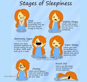 X X Stages of Sleepiness