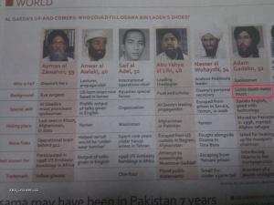 terrorist list