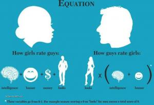 The girls and boys equation