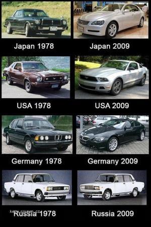 30 let automobiloveho prumyslu