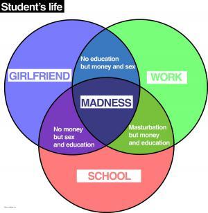 students life