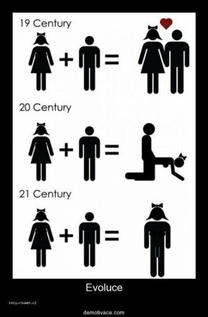 evolucia