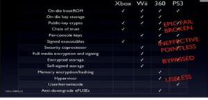 PS3 security EPIC FAIL