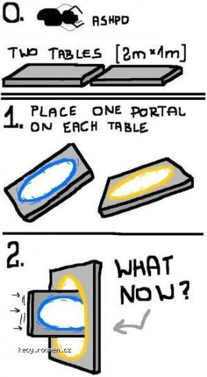 portals what now