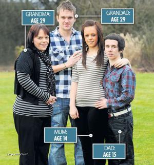 Rodinna tradice