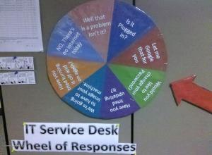 IT Service Desk Wheel of Responses