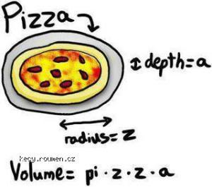 pizza math