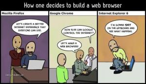 BrowsersX