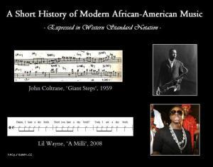 AfricanAmerican Music
