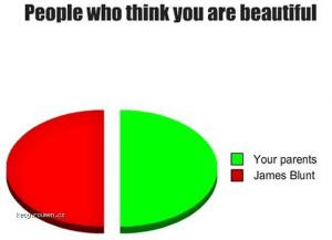 People Who Think You Are Beautiful