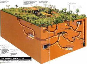 Z historie Vietnam tunnels of Cu Chi