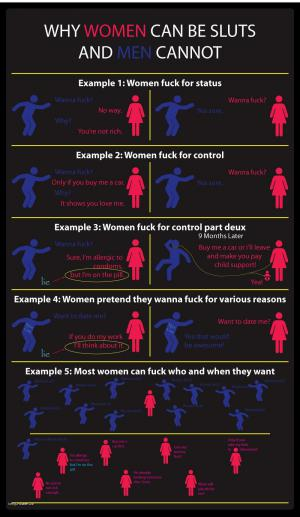 why women sluts