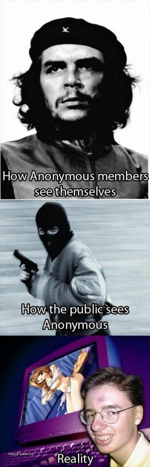 How anonymous