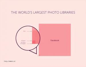The Worlds largest photo libraries