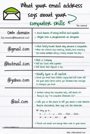 kde poridit email