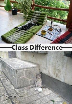 Class difference