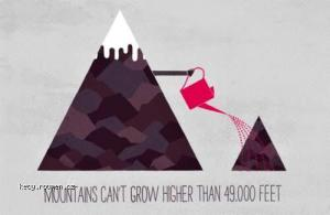 Mountains cant grow