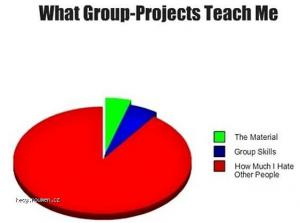Group Projects