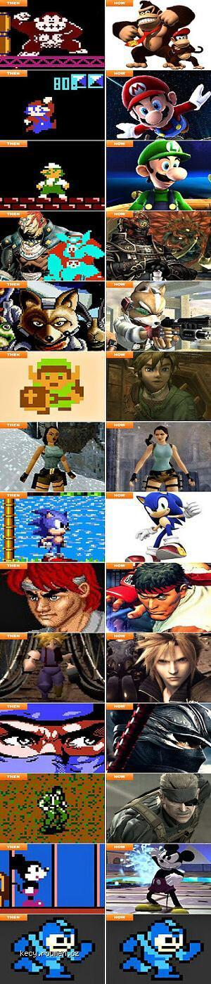 Videogame characters then and now