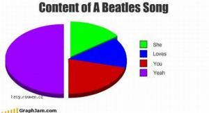 Beatles song