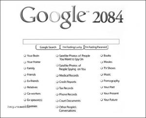 googlefuture