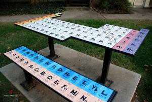 element table