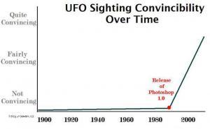UFO a Photoshop