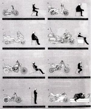 Polohy na motocykli
