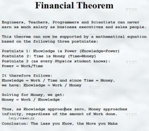 financial theorem