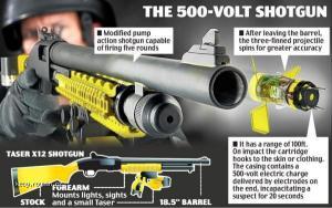 taser shotgun 500V