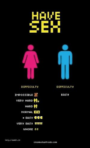 sex difficulty