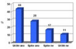 WEB - Worldometers.info - světové online statistiky