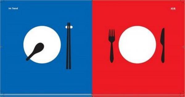 Rozdíly mezi Čínou a Německem