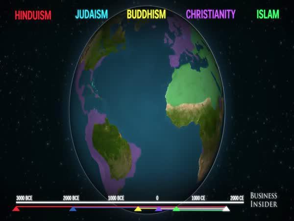 Vizualizace - Vzestup světových náboženství