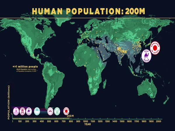 Vývoj populace na planetě Zemi