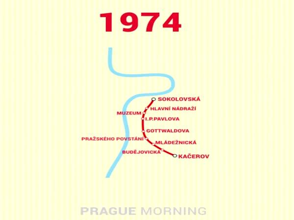 Vývoj pražského metra
