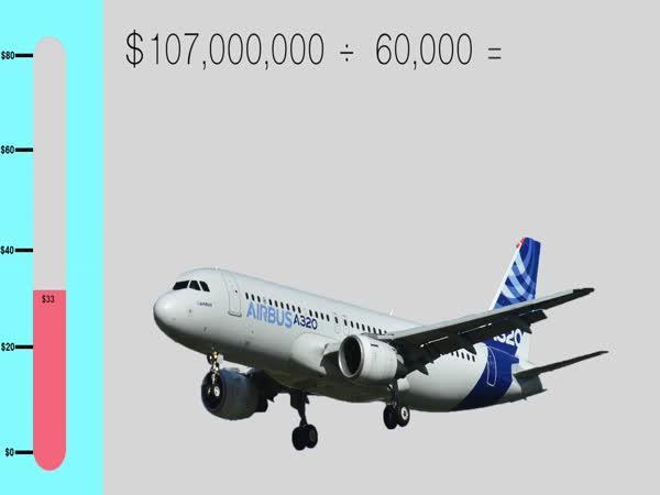 Proč jsou letenky tak drahé