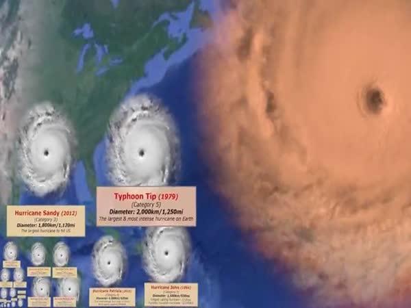 Jaký je největší zaznamenaný hurikán?