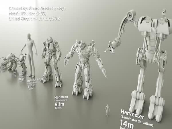 Porovnání robotů z kultovních filmů