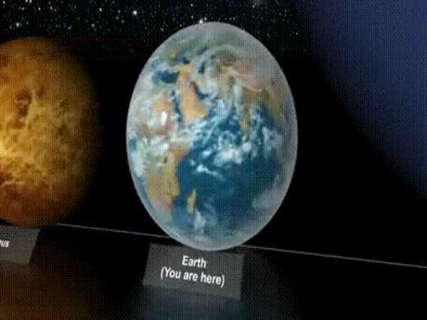 Planety dle velikosti